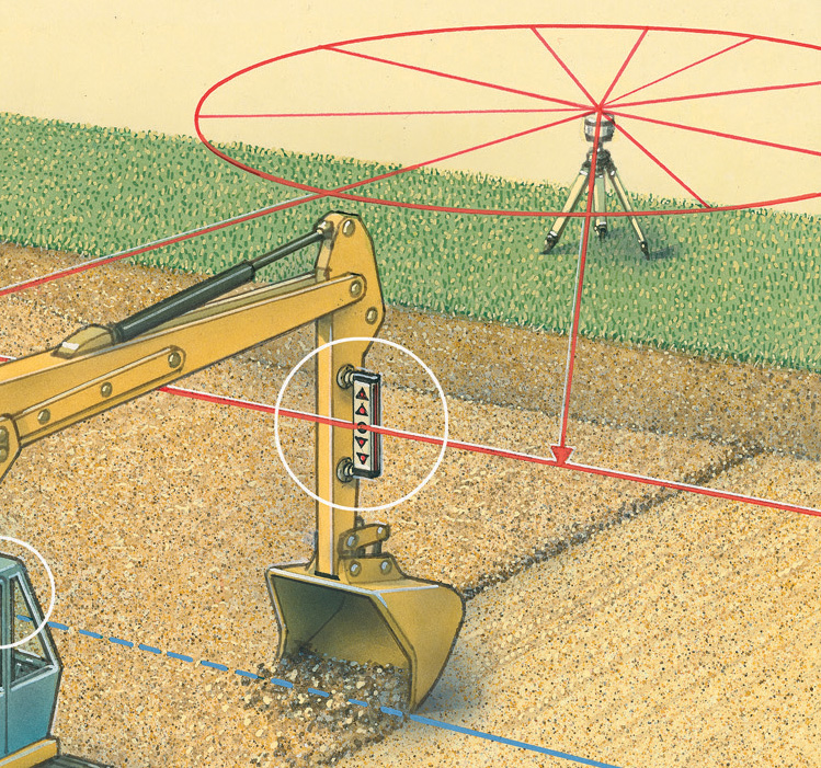 System sterowania maszyn - 035.00A SensoPilot Laserliner - specjalistyczny odbiornik lasera
