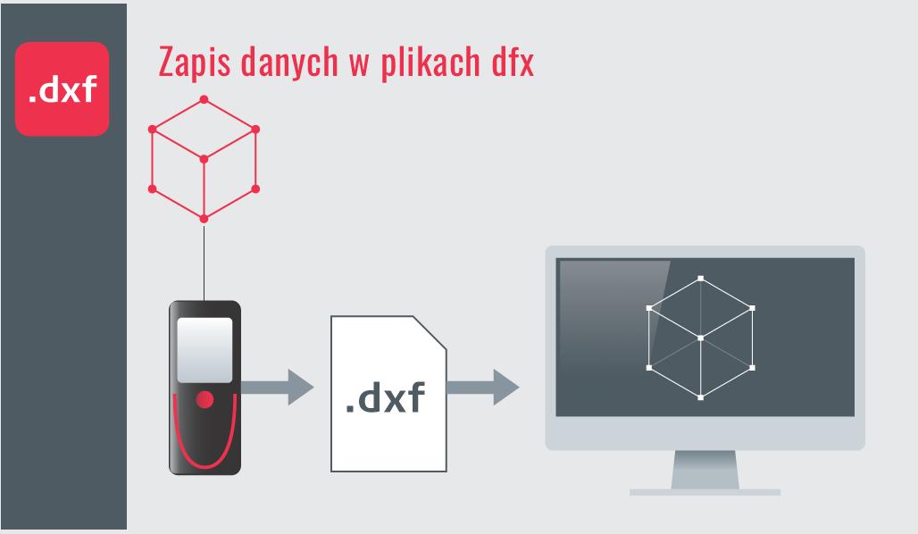 Zapis danych w formacie dfx - Funkcje dalmierzy z rodziny Leica DISTO™