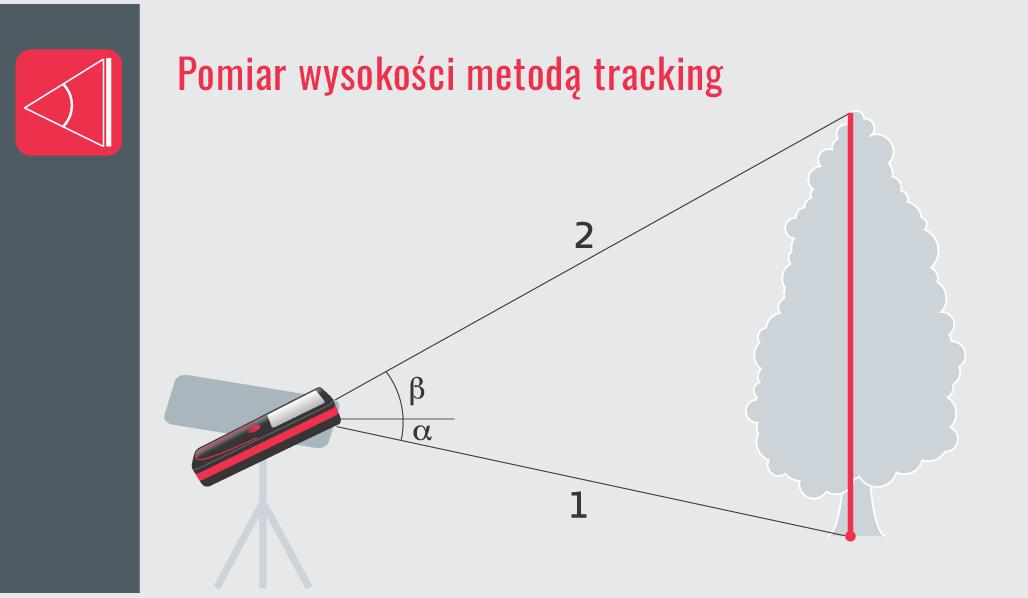 Pomiar wysokości metodą tracking - Funkcje dalmierzy z rodziny Leica DISTO™