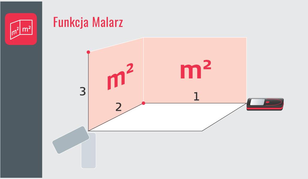 Funkcja Malarz - Funkcje dalmierzy z rodziny Leica DISTO™