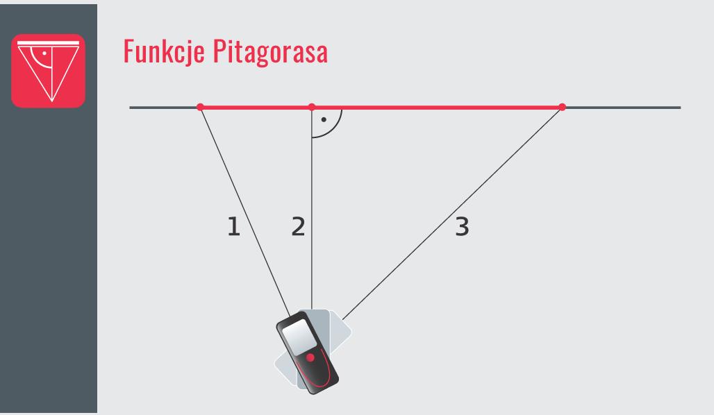 Funkcje Pitagorasa - Funkcje dalmierzy z rodziny Leica DISTO™