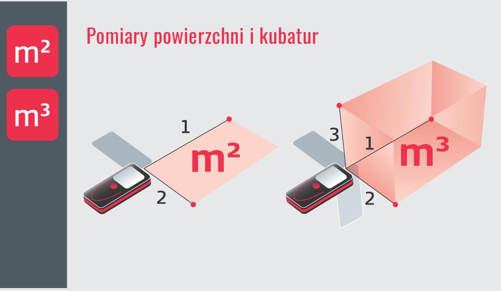 Pomiary powierzchni i kubatur - Funkcje dalmierzy z rodziny Leica DISTO™