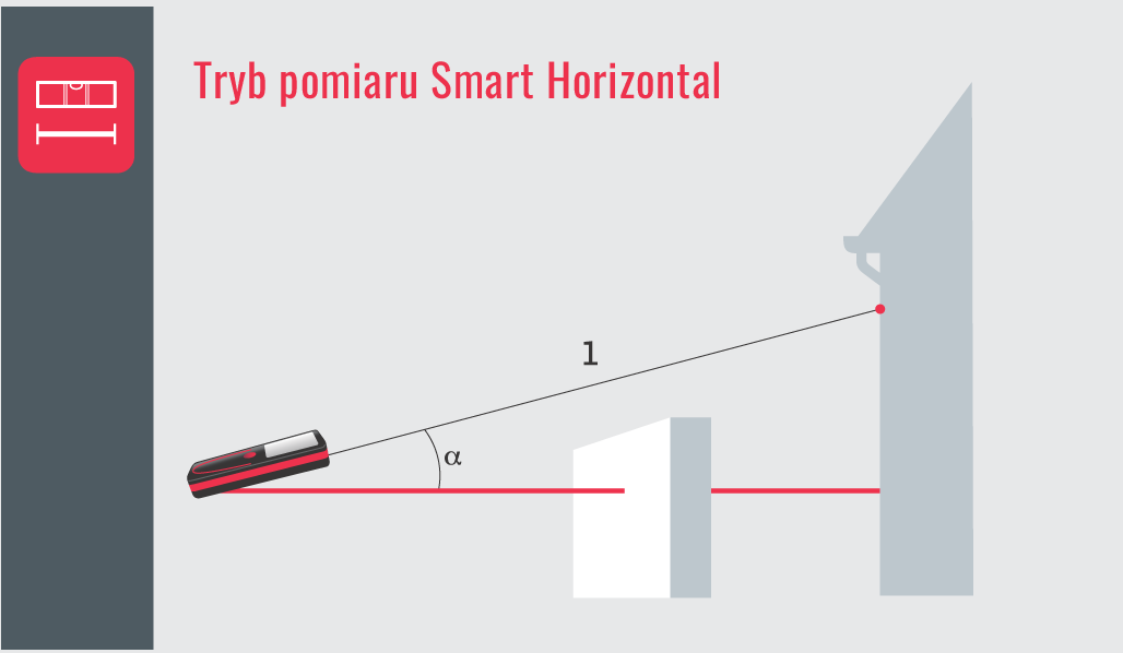 Tryb pomiaru Smart Horizontal - Funkcje dalmierzy z rodziny Leica DISTO™