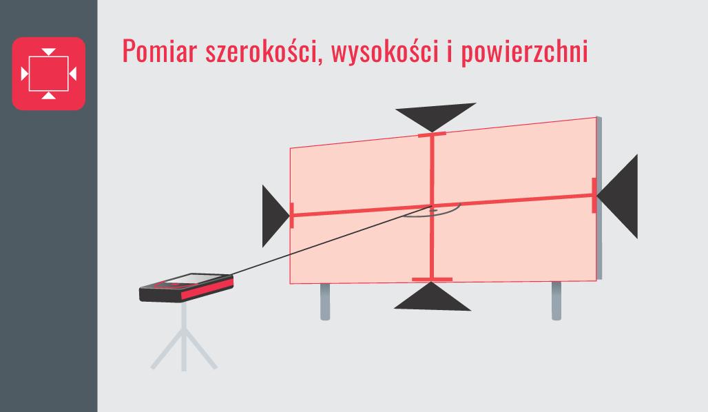 Pomiar szerokości, wysokości i powierzchni - Funkcje dalmierzy z rodziny Leica DISTO™